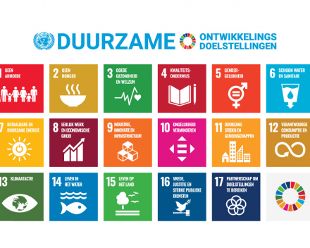 Overzicht duurzame ontwikkelingsdoelstellingen